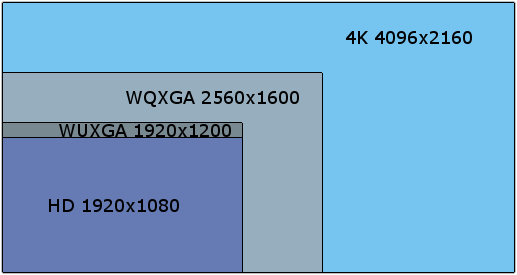 4K resolution